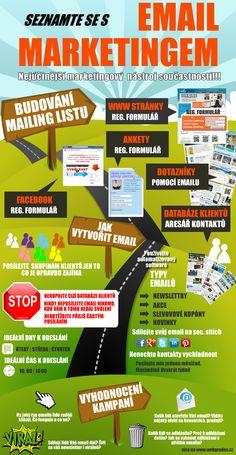 Info grafika o budování email marketingové strategie