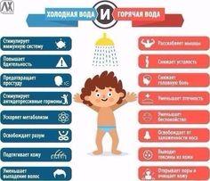 Холодный душ vs Горячий душ