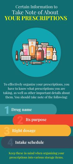 Certain Information to Take Note of About Your Prescriptions. Visit www.striprx.com. #Prescriptions #StripRX Pharmacy, Drugs, Notes, Organization, Education, Organisation, Report Cards, Apothecary, Teaching