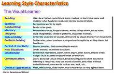 Learning Styles Characteristics