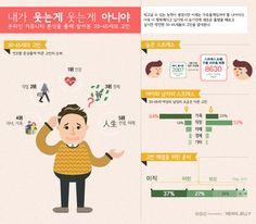 대한민국 30~45세의 고민에 관한 인포그래픽