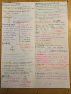 biology notes module 9 3 Myers' psychology for ap: unit 3 (modules 9-15) flashcards  the subfield of biology that studies the molecular structure and function of genes  if you need to .
