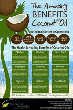 The Amazing Benefits of #CoconutOil #Coconut #HealthyLiving