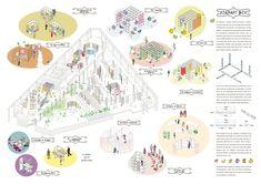 Architecture Program, Architecture Presentation Board, Architecture Graphics, Architecture Drawings, Landscape Architecture, Architecture Design, Bubble Diagram, Isometric Map, Urban Ideas