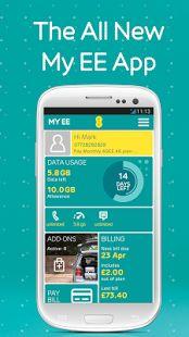37 best tech data dashboards images Dashboard Design