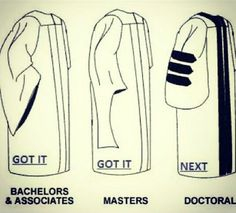 Graduation Gown Differences by Degree Level College Goals, College Life, Education College, Higher Education, Graduate Degree, Graduate School, Phd Graduation, Graduation Attire, Bachelor Master