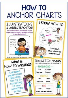How to writing is one of my favorite writing units to teach. My students just get it and they enjoy writing many, many pieces! Anchor Charts First Grade, Kindergarten Anchor Charts, Writing Anchor Charts, Kindergarten Writing, Teaching Writing, Writing Activities, Teaching Ideas, Student Teaching, Procedural Writing