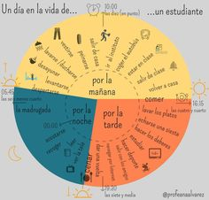 Crecer en español