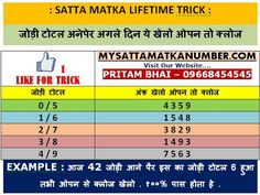 Satta Matka is a Game which is based on calculation and Number system. Satta Matka Lifetime Jodi Total Chart helps you to win matka game. Play Process : Check Jodi total then Play his 4 number m Lucky Numbers For Lottery, Winning Lottery Numbers, Lotto Numbers, Fancy Numbers, Main Mumbai, Kalyan Tips, Lottery Tips, Tatoo