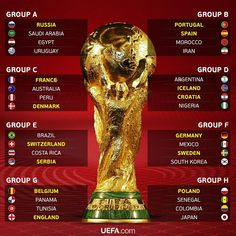 Foto: Harold a Salazar writes promoting fifa world cup of Russia 2018 I go for Colombia and brazil good suerte to meessi from argentina World Cup Russia 2018, World Cup 2018, Fifa World Cup, Germany Vs Sweden, Brazil Germany, Brazil Football Team, National Football Teams, Football Soccer, Football Players