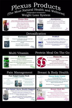Plexus Slim,ProBio 5, Bio Cleanse, X Factor, Plexus 96,Fast Relief for pain and nerve support, Plexus Body cream and more. Visit: cinamenslim.myplexusproducts.com