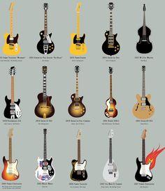 Les 64 guitares les plus célèbres en une image « Tuxboard