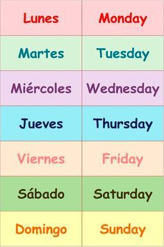Learning Spanish For Kids, Spanish Lessons For Kids, Spanish Teaching Resources, Spanish Lesson Plans, Spanish Language Learning, Learn A New Language, Preschool Spanish, Spanish Words For Beginners, Spanish Basics