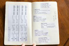 Easy travel journal