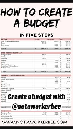 Budgeting Finances, Budgeting Tips, Financial Tips, Financial Planning, Business Planning, Business Tips, Vie Motivation, Planning Budget, Create A Budget