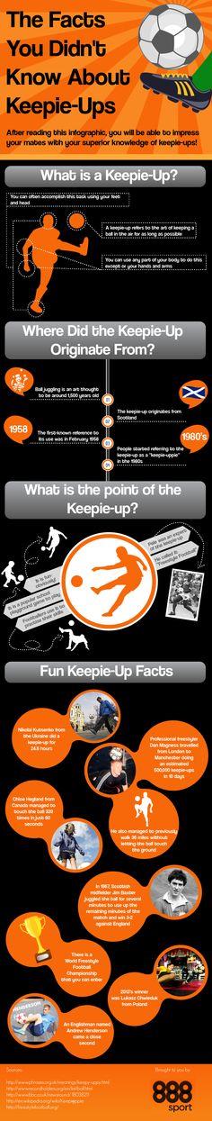 Keepie Up Infographic