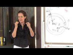 Barbara O'Neill, důležitost vody a soli