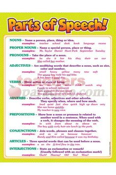 parts of speech chart printable - Google Search