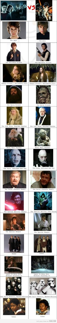 Harry Potter vs Star Wars!  See I told my Mom that HP had no more magic in it than Star Wars!