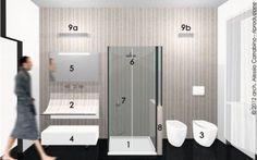 Bagno Stretto E Lungo Idee : Fantastiche immagini su bagno stretto e lungo bathroom
