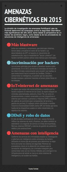 Amenazas cibernéticas para 2015 #infografia #infographic