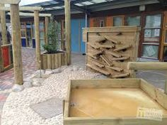 Image result for children's playground wall