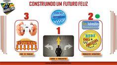 Plano de Negocio V-Marketing C.O.N.T.R.O.L. + CADASTRE-SE:  www.achavedosucesso.com/cmarques VENHA VC Á SOMAR! MARAVILHA!EM MENOS DE 30 DIAS 13 DERRAMAMENTOS!FAMÍLIA EM PESO NESTE PROJETO!!