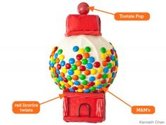 Multi-colored M&M's imitate gumballs, and red frosting makes the cake look like a vintage gumball machine.