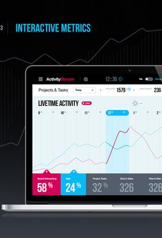 Activity Stream is an IOS dashboard concept in which data is aggregated from a variety of online services and displayed in a single beautiful interface. Dashboard Ui, Dashboard Design, Ui Design, Energy Projects, Diagram, Activities, Infographics, Behance, Infographic