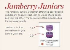 Jamberry Juniors description