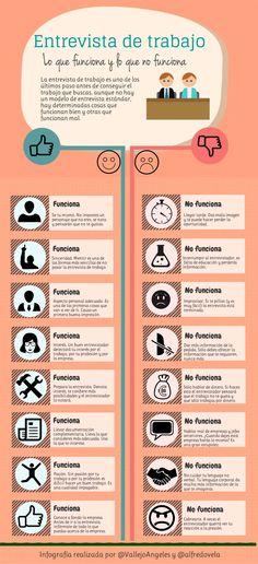 Lo que funciona y lo que no funciona en una entrevista de trabajo.  Infografía de @alfredovela en http://ticsyformacion.com/