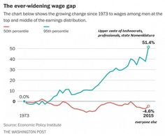"""official assurances that we're in the eighth year of a """"recovery,"""" let's look at a few charts and reach our own conclusion. Let's start with the civilian labor force participation rate--the percentage of the civilian work force that is employed (realizing that many of the jobs are low-paying gigs or part-time work).  What If We're In A Depression But Don't Know It?"""