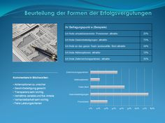 """Powerpoint Präsentations-Folie aus """"Praxishandbuch Mitarbeiterbefragungen""""  ISBN: 978-3-9523596-4-8 Mathematical Analysis, Madness, Assessment, Rome, First Aid"""
