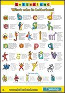 Letterland Kindergarten Literacy, Preschool, Teaching Resources, Teaching Ideas, Letter Song, Abc Activities, Learning The Alphabet, Reading Workshop, Kids Reading