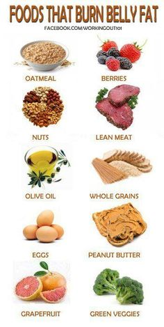 Foods that reduce belly fat