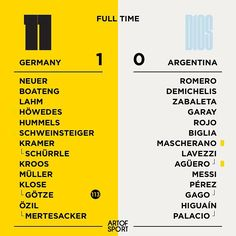 #TBT I miss the World Cup  #Germany #Argentina #worldcup