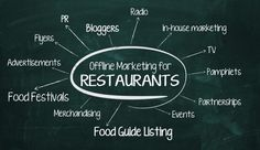 If you're a business owner, you've probably given considerable thought to restaurant marketing strategies. Today, we're going to be looking at some ways you can get great marketing for your restaurant. Cafe Business Plan, Restaurant Business Plan, Restaurant Branding, Business Planning, Marketing Flyers, Event Marketing, Digital Marketing Strategy, Business Marketing, Marketing Ideas