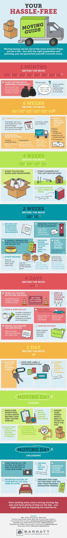 Your Guide to Stress-free Moving Not sure how to get your stuff together in a timely manner? Let this moving guide map it out for you. Moving House Tips, Moving Home, Moving Day, Moving Tips, Moving Photos, Moving Hacks, Packing To Move, Packing Tips, Travel Packing