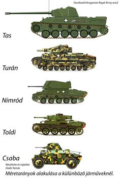 Vehicle size comparison Army Drawing, Military Armor, Tank Destroyer, War Dogs, Armored Fighting Vehicle, Engin, Tank Design, Battle Tank, Ww2 Tanks