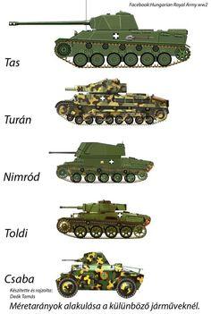 Vehicle size comparison