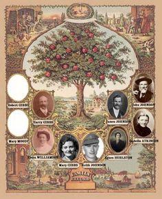 ψ Family Trees ψ diy genealogy & ancestry ideas - family tree