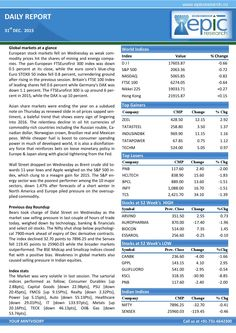 Epic research special report of 31 dec 2015  Epic Research is expertise in serving Stock Market recommendations generated by the experienced research team whose technical analysis is best for all the segments of the Indian share market and Global market.