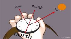 Image titled Find Direction Without a Compass Step 13 Survival Life Hacks, Survival Prepping, Survival Skills, Primitive Survival, Simple Life Hacks, Camping World, Bushcraft, Life Skills, Teaching Kids