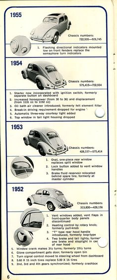 VW Beetle - How to tell what year it is 2