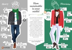 https://flic.kr/p/dJSoXL   How sustainable is your outfit?   Our models Henry and Henrietta show how fashion become more sustainable, by understanding the impact of different materials using the new Higg Index.
