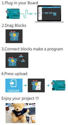 http://www.mindplus.cc/ Mind+ is a flow-based visual programming software for Arduino that enables anyone to make fast prototypes intuitively and enjoy hardware hacking even without programming background.