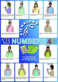 signalong signs for numbers Sign Language For Kids, Sign Language Phrases, Sign Language Alphabet, Sign Language Interpreter, Australian Sign Language, British Sign Language, Learn Bsl, Deaf Sign, Autism