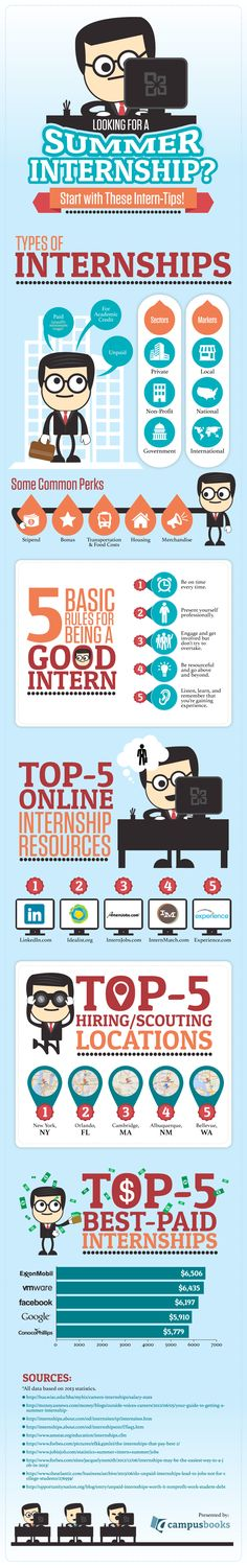 Why summer? Summer internships provide extremely valuable experience in your chosen field, and they are also plentiful. If you're too busy to commit as an intern during the school year, the summer could be a great option for you.
