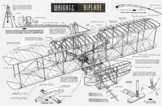 Wrights Flyer airplane cutaway art printed on a large banner.  Dun4Me is the marketplace for custom made items built to your exact specifications by talented makers. Get bids for free, no obligation!