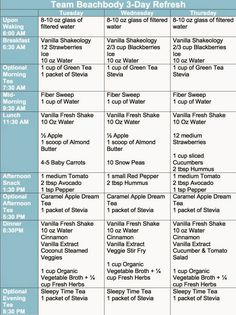 Beachbody's 3-Day Refresh - Information on what it is and how to prepare for it including meal planning ideas